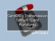 CentOS'a Transmission Torrent Client Kurulumu